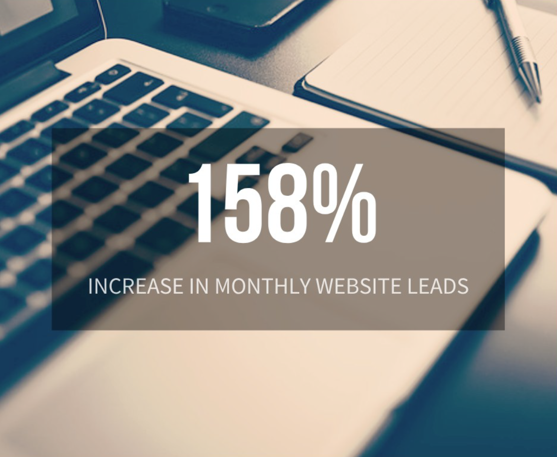 158% Increase in Monthly Website Leads- retail marketing case study