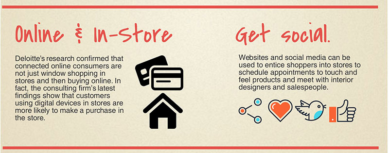omnichannel - online and in-store